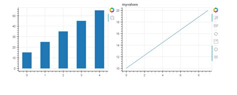 python - Two interactive bokeh plots: select a value in